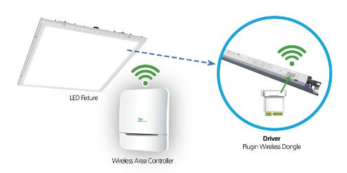 daintree Embedded Wireless