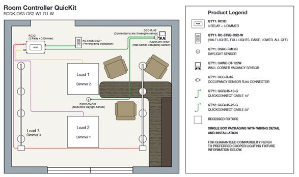 Introduction to Lighting Controls on circuit breaker wiring diagram, override switch diagram for lighting, power supply wiring diagram, ballast wiring diagram, led wiring diagram, shock sensor wiring diagram, relay wiring diagram, motor wiring diagram,