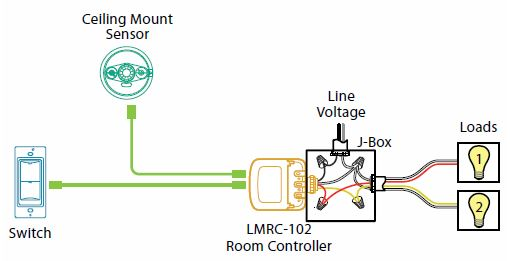 Introduction To Lighting Controls