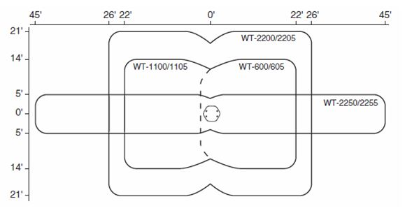 8 all about occupancy and vacancy sensors wattstopper dt 300 wiring diagram at pacquiaovsvargaslive.co